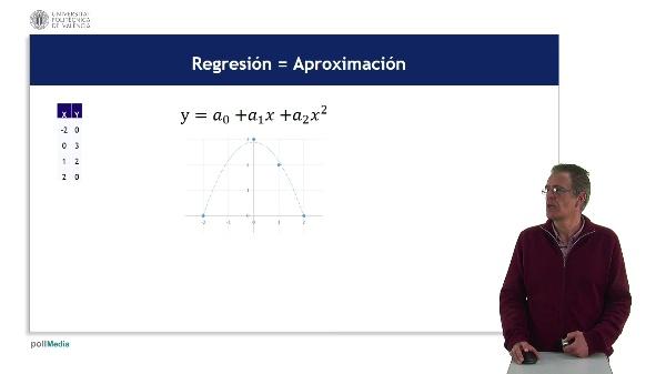 Curva de regresión utilizando una hoja de cálculo