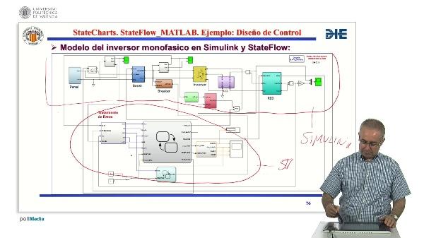 Curso de ingeniería del software para sistemas embebidos. Modulo 13 parte 7. StateFlow_MATLAB