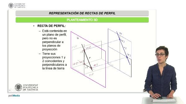 Representacion de rectas de perfil empleando el sistema diedrico