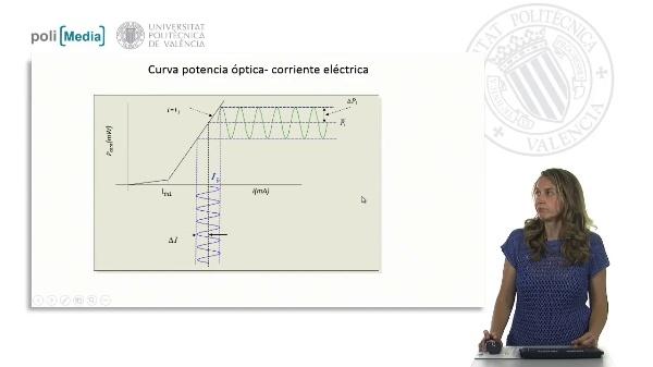 Curvas potencia óptica-corriente eléctrica (II)