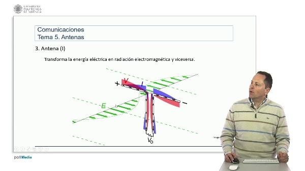 Introducción a las radiocomunicaciones. Antenas