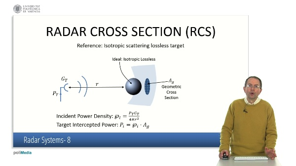 Radar Systems II