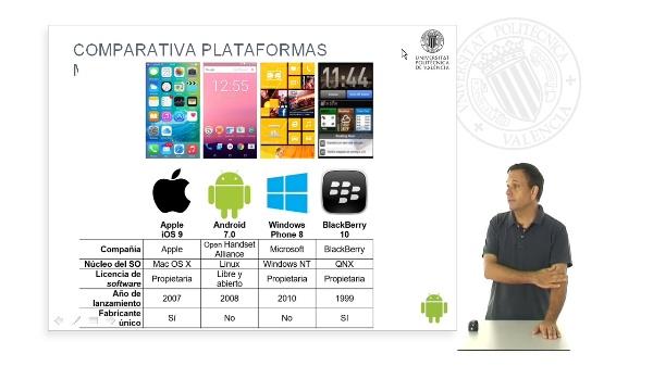 Comparativa de las plataformas para móviles en 2016