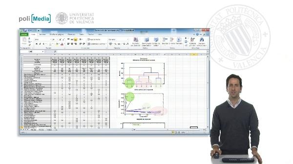 Ordenación de inventarios e inventarios promedio. Ejemplo práctico