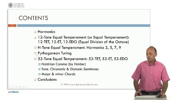 N-Tone Equal Temperament
