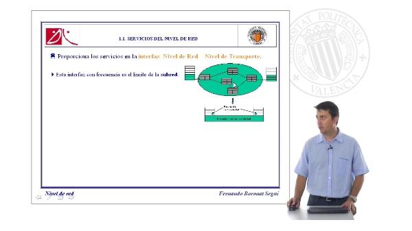 Servicios del nivel de red (OSI)