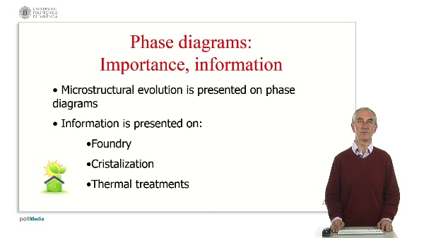 Phase diagrams - Definitions