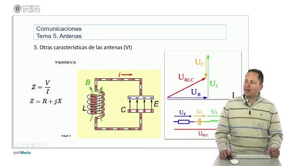 Introducción a las radiocomunicaciones. Impedancia de una antena