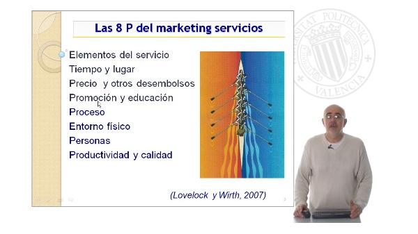 Diseño y gestión de procesos de servicio: Blueprinting