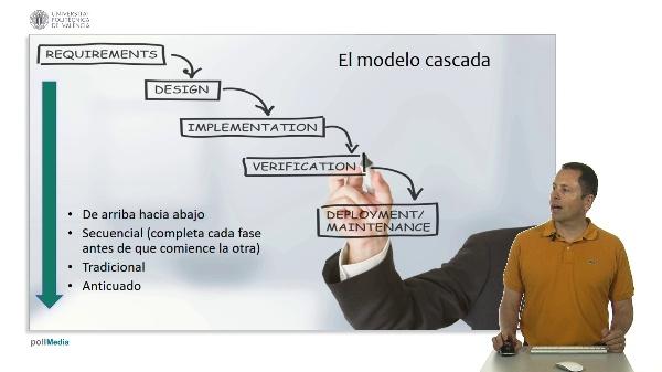 Sistemas y desarrollo del software. Metodologías desarrollo de software