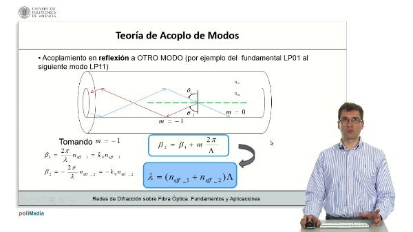 Teoria de acoplo entre modos (V)