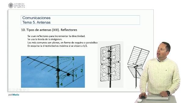 Introducción a las radiocomunicaciones. Reflectores en antenas