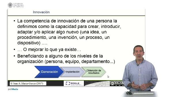 Modelo de innovación FINCODA