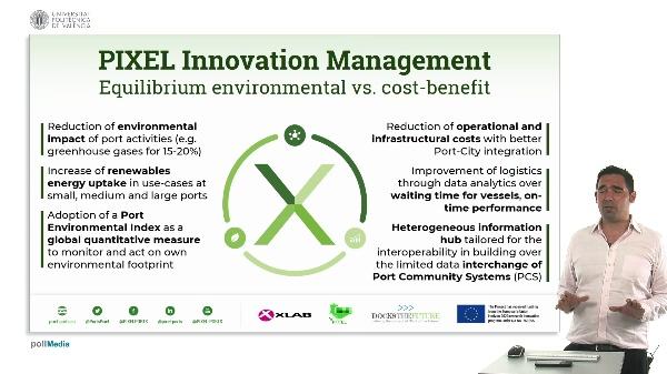 Pixel ports innovation management