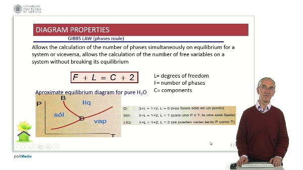 Phase diagrams - Properties