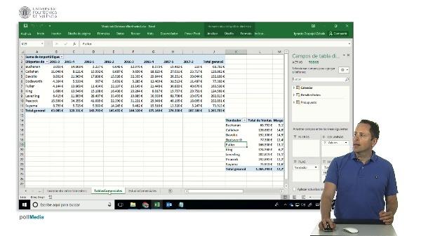 Excel. Panel de Vendedores. Segmentación de datos (slicers)