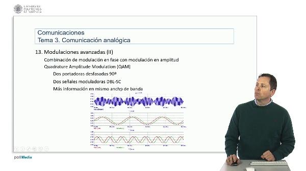 Introducción a las radiocomunicaciones. Modulación QAM