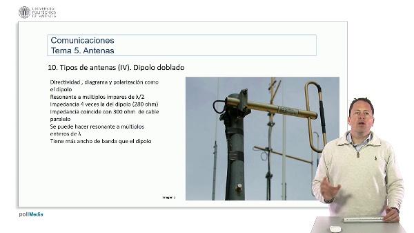 Introducción a las radiocomunicaciones. Dipolo doblado