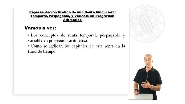 Representación Gráfica de una Renta Financiera: Temporal, pospagable y variable en progresión aritmética.