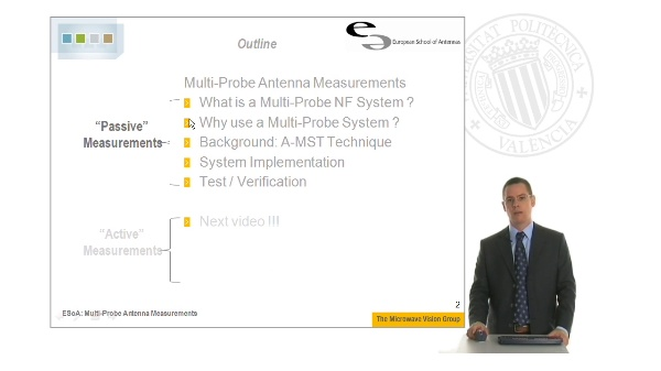 Introduction to Multi-Probe Antenna Measurements.