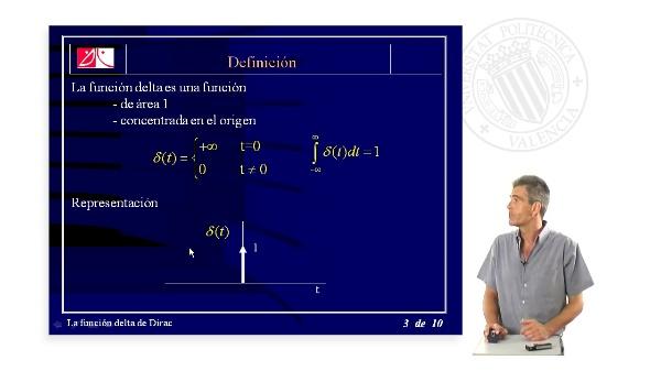 La función delta de Dirac