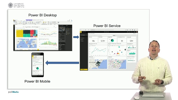 MOOC Power BI. Descripción de Power BI