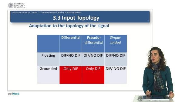 Characterization of analog processing systems (part 2)