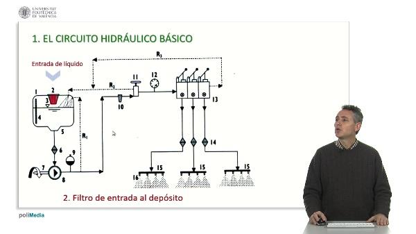 ELEMENTOS DE LOS PULVERIZADORES HIDRÁULICOS