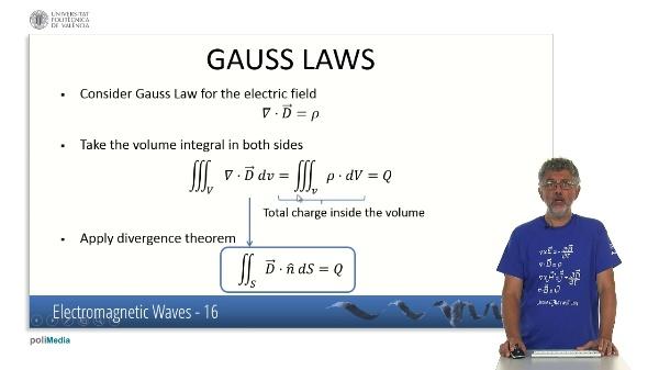 Electromagnetic Waves (III)