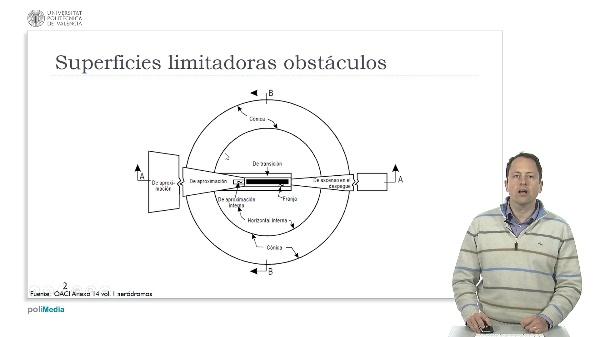 Ingeniería Aeronáutica - Superficies limitadoras de obstáculos