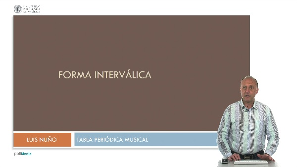 Forma Interválica