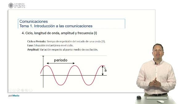 Introducción a las radiocomunicaciones: Parámetros de una onda
