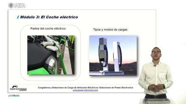 Cargadores y estaciones de carga para vehículos eléctricos. Módulo 3.1