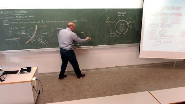 Física 1. Lección 6. Aplicaciones teorema de Gauss. Teorema de Coulomb