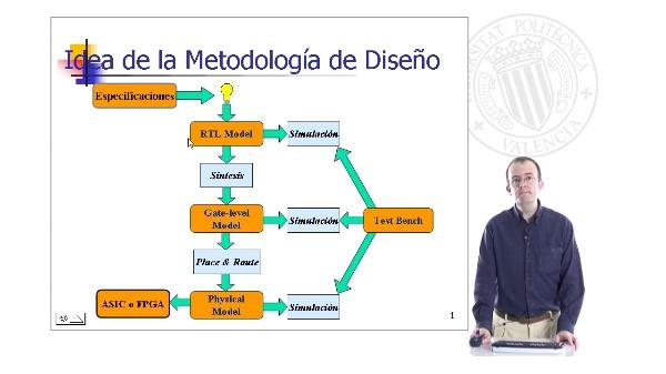 Simulación en Quartus II utilizando ModelSim. Idea de la metodología de Diseño