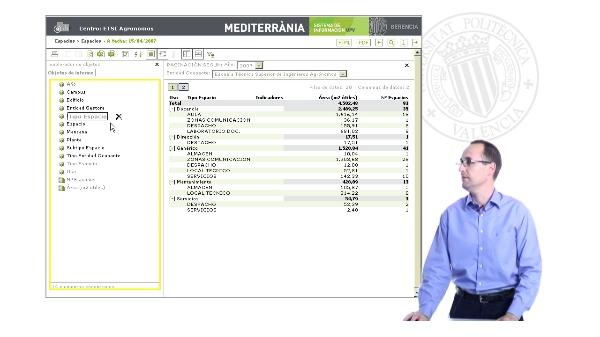 La modificación de la visulalización de informes