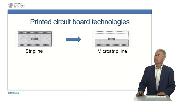 Microstrip Antennas - Introduction