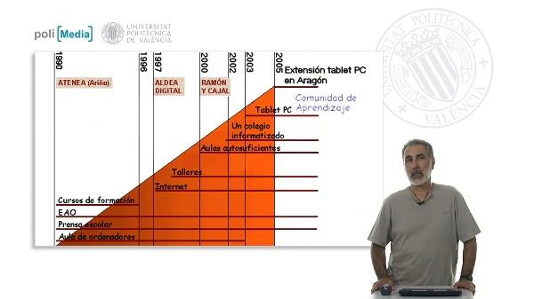 Proceso de integración de las TIC. La escuela del futuro