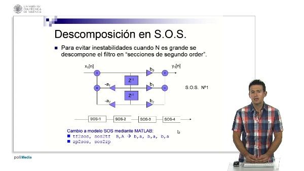 Descomposición IIR en Secciones de Segundo Orden