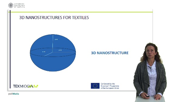 Advanced Technologies for Textile and Fashion Industry: 3D For textiles