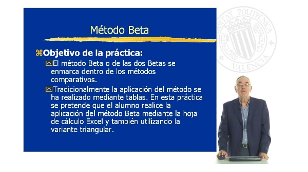 Método Beta