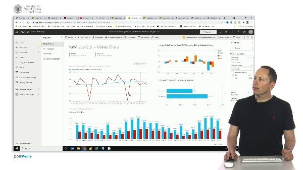 MOOC Power BI. Añadir gráficos relacionados a un panel en la nube