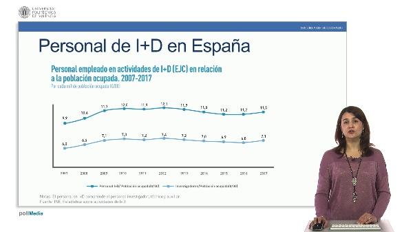 Centros de investigación en España.