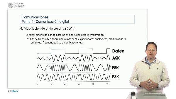 Introducción a las radiocomunicaciones. Modulaciones digitales: ASK, FSK, PSK