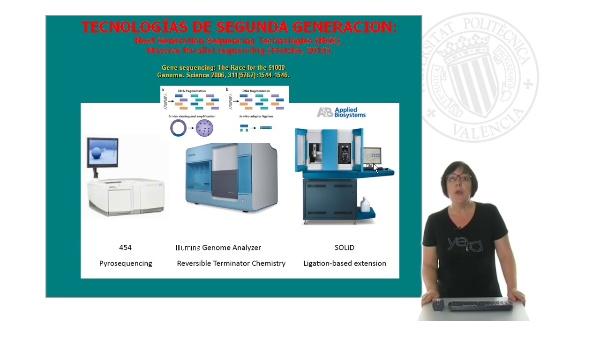 Técnicas de secuenciación de segunda generación