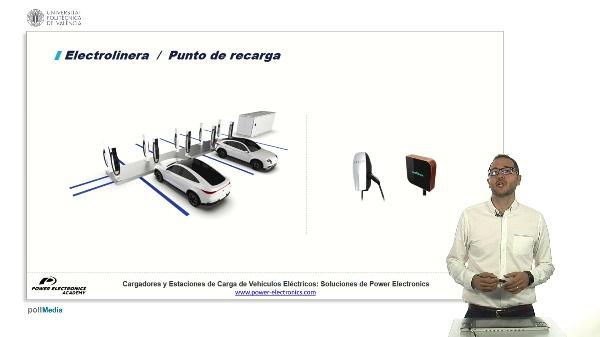 Cargadores y estaciones de carga para vehículos eléctricos. Módulo 3.2