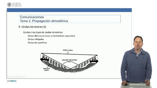 Propagación atmosférica.Onda terrestre de superficie