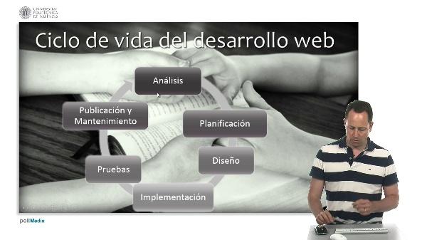 Tecnología Web. Ciclo de desarrollo