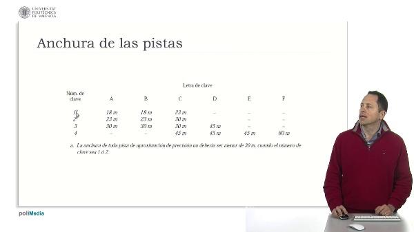 Caracteristicas fisicas area de movimiento III