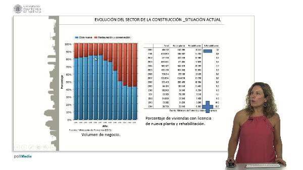 Normativa Inspecciones Técnicas Edificios Construidos IEE.CV